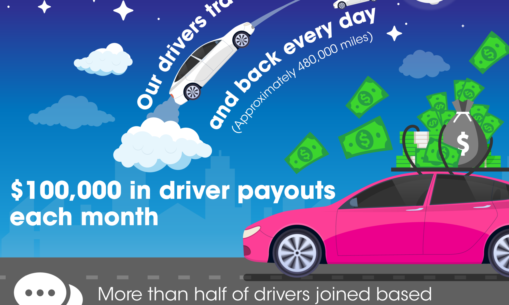 Octopus Driver Community Infographic